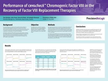 2020 Chromogenic Factor VIII THSNA