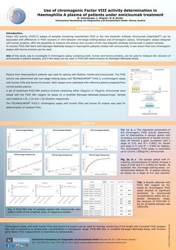 ISTH 2019 Use of Chromogenic FVIII activity determination in Haemophilia A plasma of patients under Emicizumab Treatment