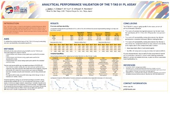 ISTH 2020 Analytical Performance validation PL Assay