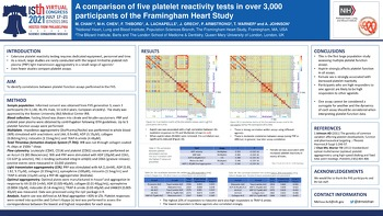 ISTH 2021 Comparaison of five platelet reactivity tests in over 3000 participants of Framingham Heart Study