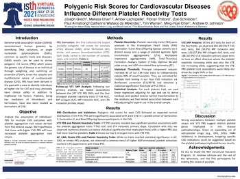 ISTH 2021 Polygenic Risk Scores Cardiovascular Diseases Influence Different Platelet Reactivity Tests